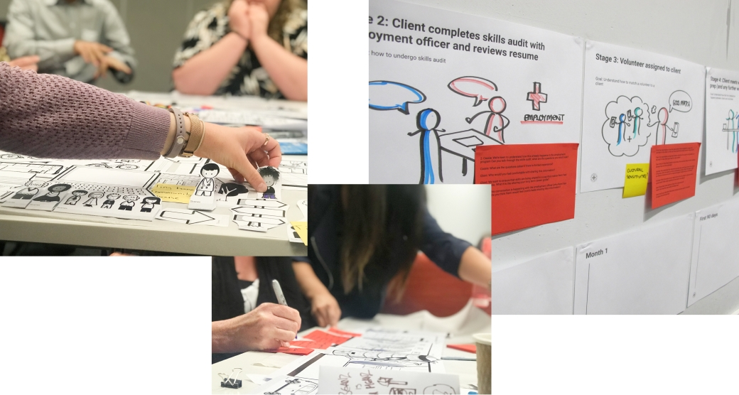 Three images of codesign for red cross in progress with people contributing to shared vision boards and idea mapping